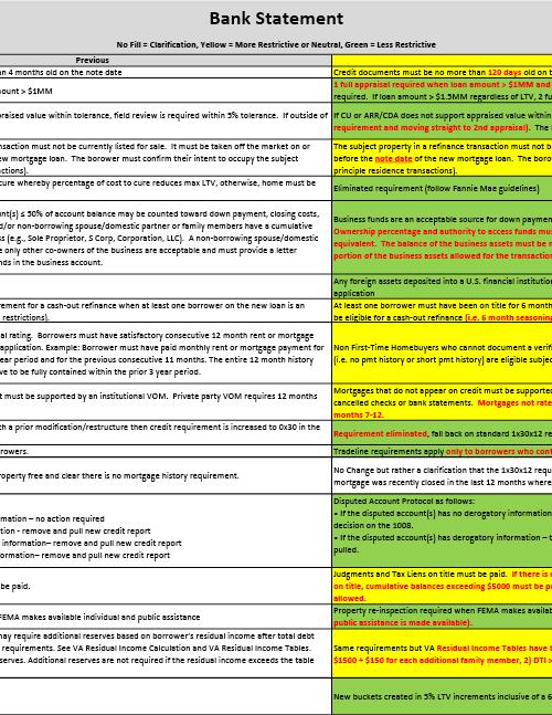 Non-QM Bank Statement Comparison Thumbnail