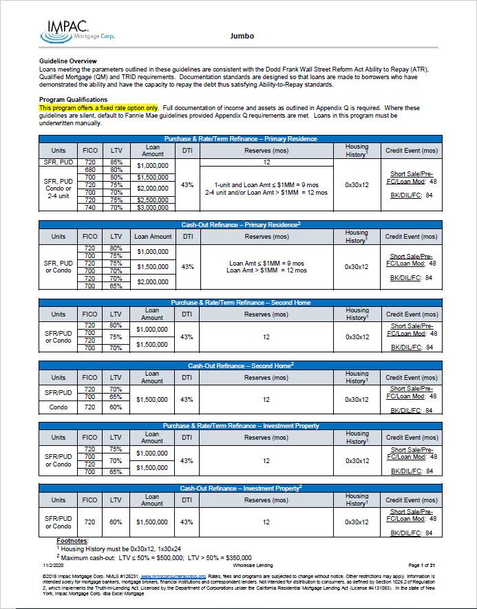 Jumbo Program Guidelines Thumbnail