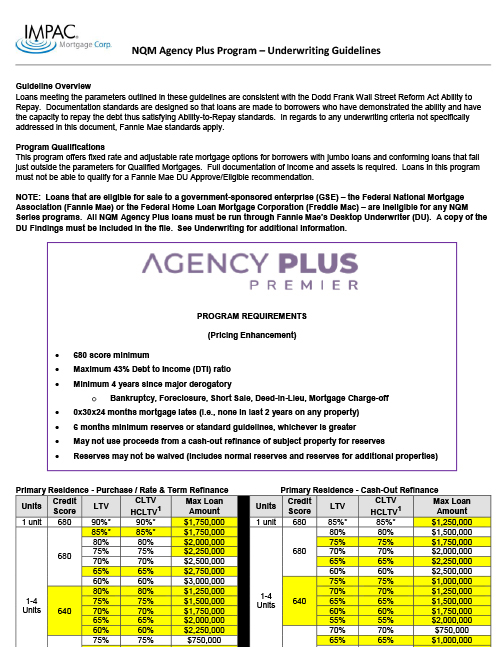 Non-QM Agency Plus Program Guidelines Thumbnail