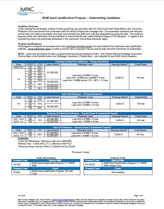 Non-QM Asset Qualification Program Guidelines Thumbnail