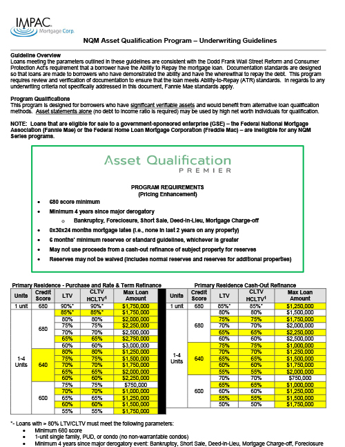 Non-QM Asset Qualification Program Guidelines Thumbnail